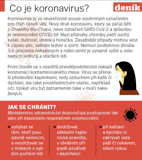 Co je to koronavirus, zdroj: denik.cz